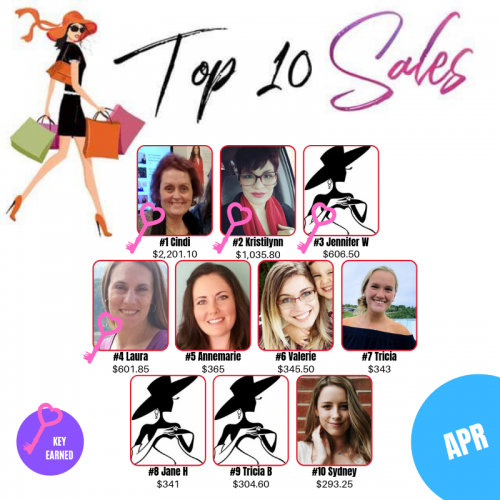 Terezeja- top 10 Court of Sales