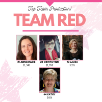 TL-TopTeam Production